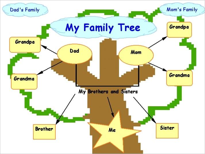 my family tree cliparts