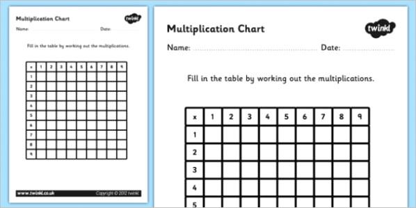 t2 m 245 multiplication chart worksheet