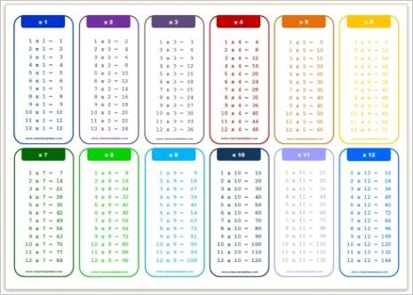 multiplication chartsml
