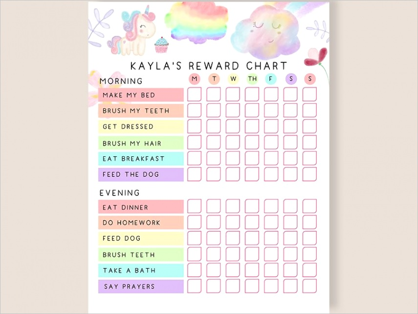 free editable reward chart for kids