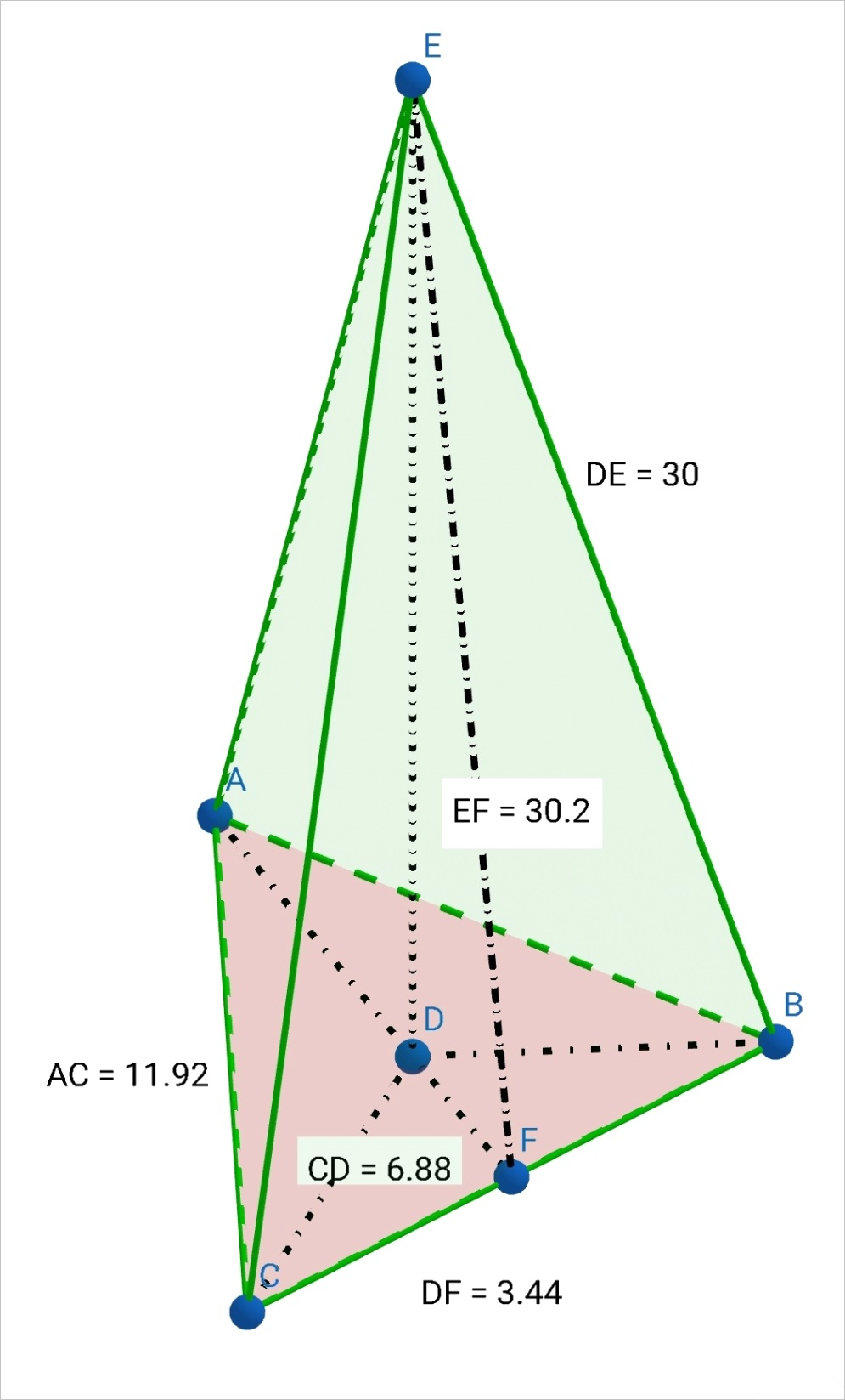 How can you determine the surface area of a triangular pyramid