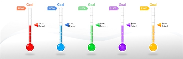 fundraising thermometer by couponbirds