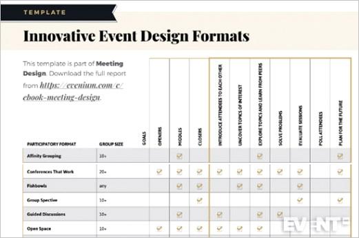 event planning checklists