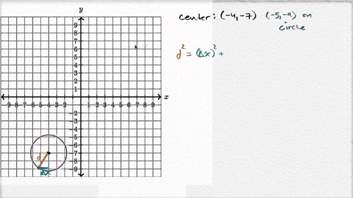 center and radius of circle from graph