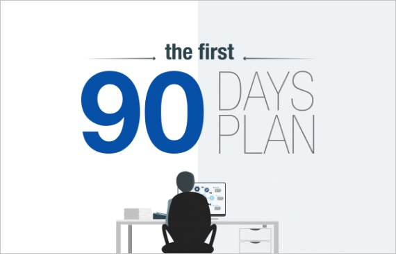 first 90 days able template and guide