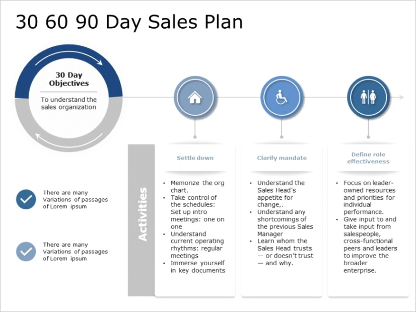 30 60 90 day plan powerpoint templates
