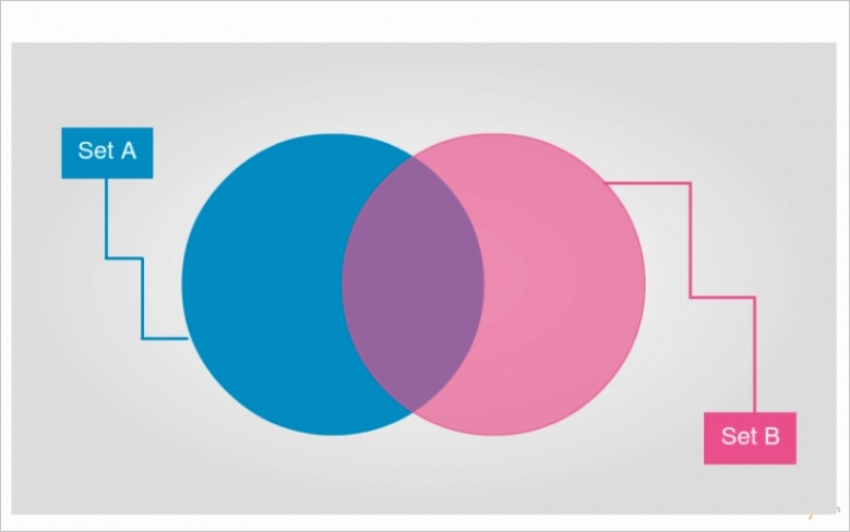 u2w7e6e6e6a9y3e6 blank venn diagram template to quickly started