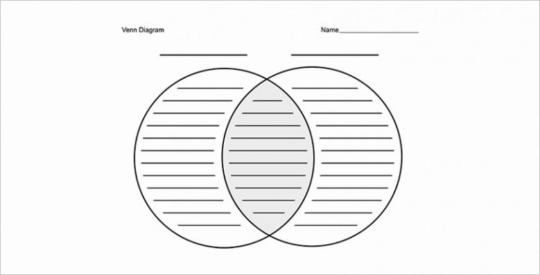 u2w7e6e6e6q8w7y3 blank venn diagrams with lines for writing line