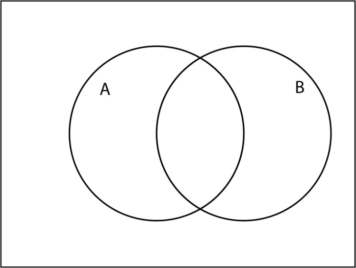 blank venn diagram template printable