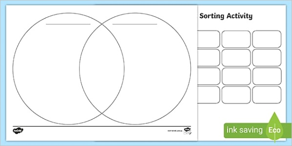 blank venn diagram sorting activity au hu 2