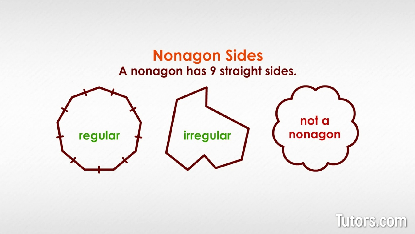 what is a nonagon definition examples