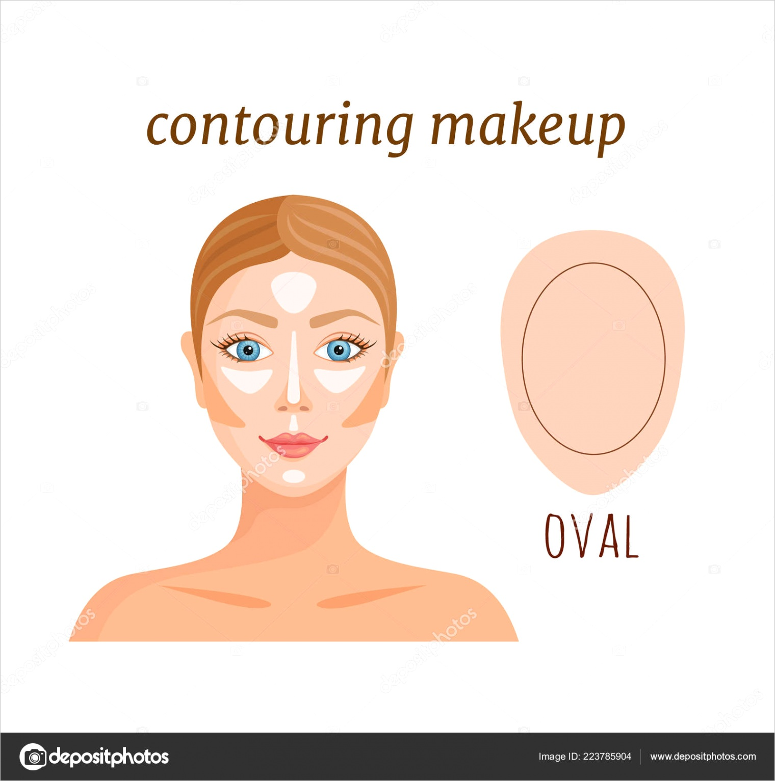 stock illustration makeup template of female faceml