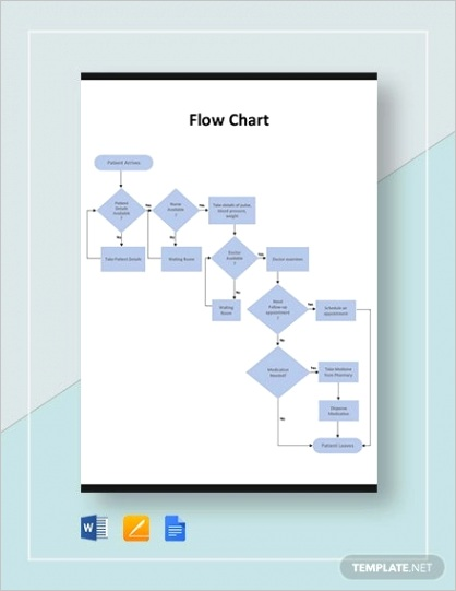 simple flow chart templates in word