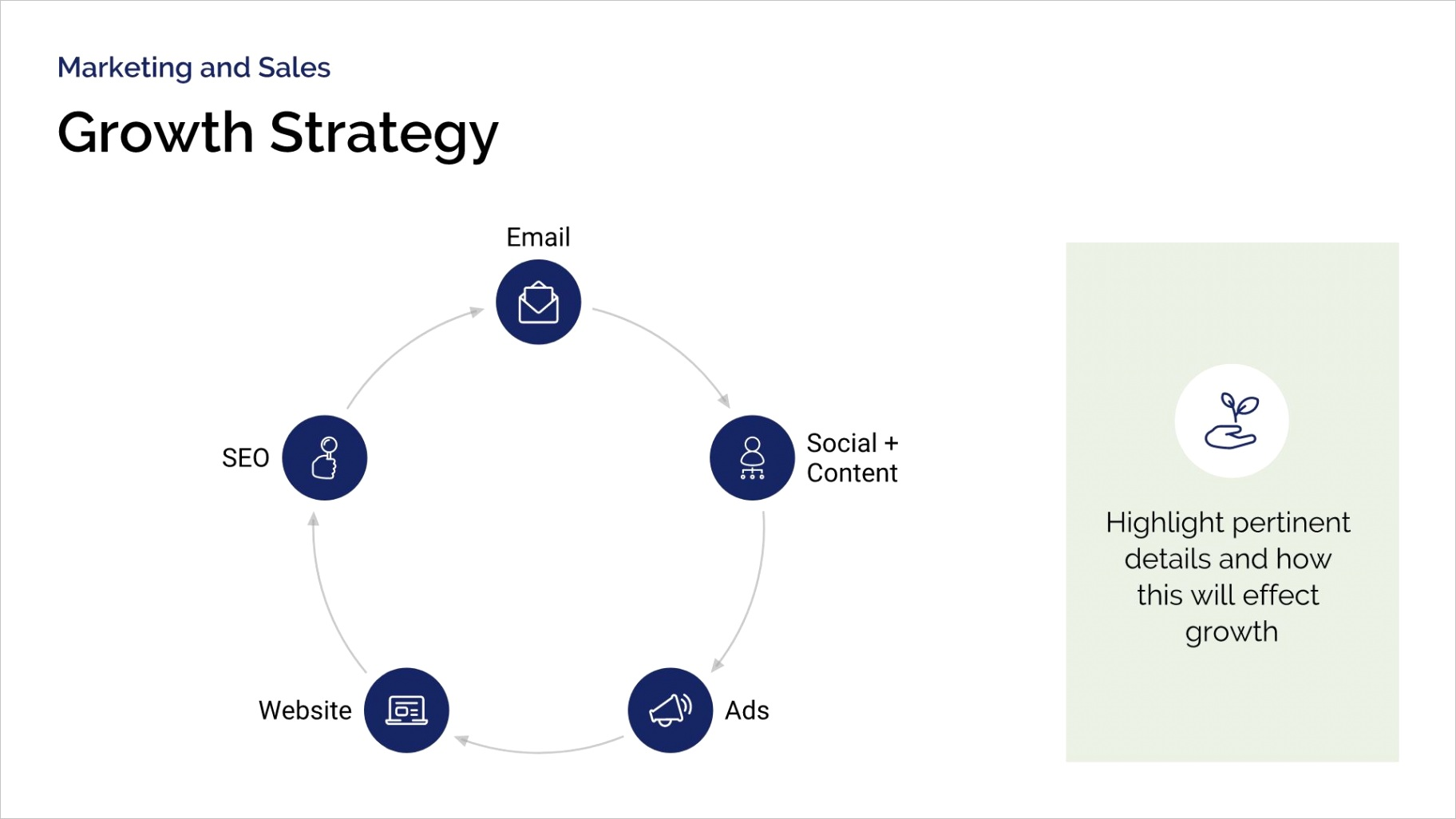 small medium business plan presentation template
