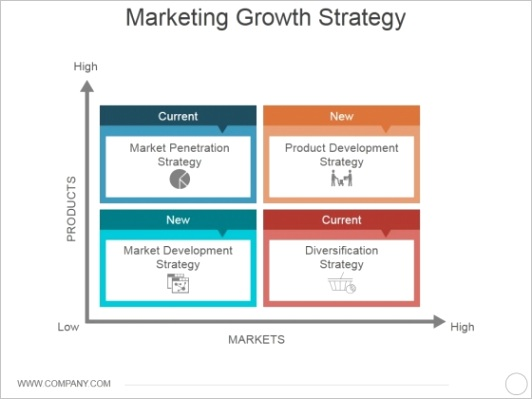 marketing growth strategy template 1 ppt powerpoint presentation ideas diagrams