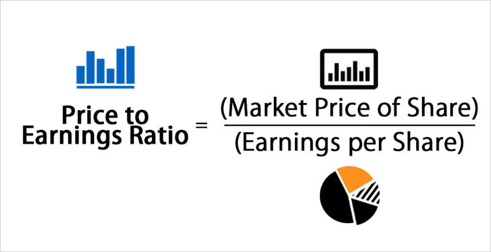 price to earning ratio formula