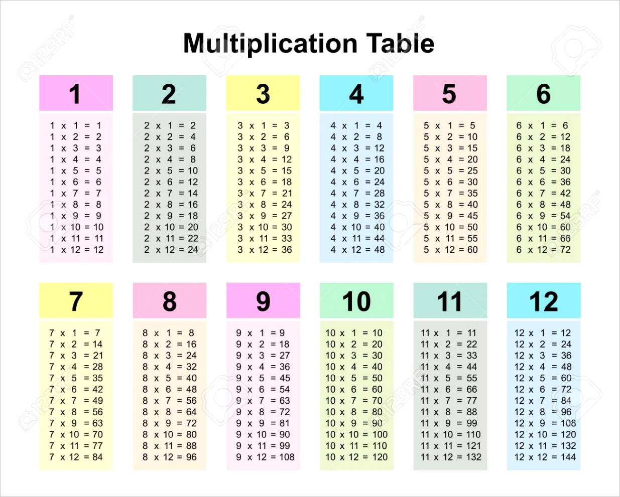 photo multiplication table chart or multiplication table printable vector illustration