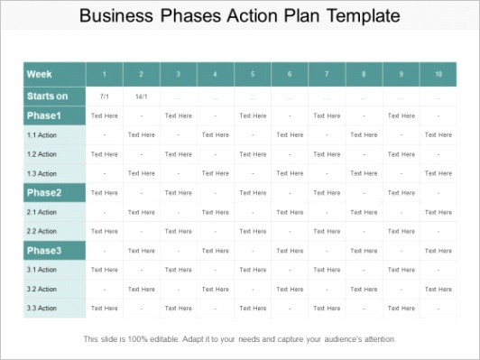 business phases action plan template ppt powerpoint presentation show file formats