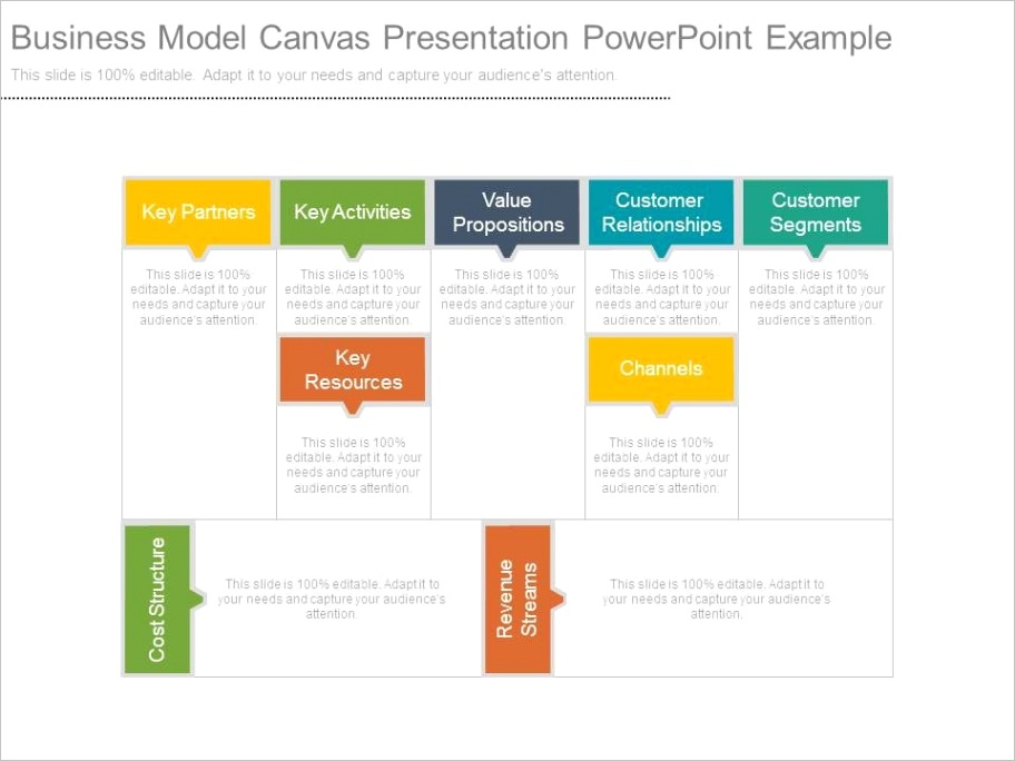 business model canvas presentation powerpoint exampleml