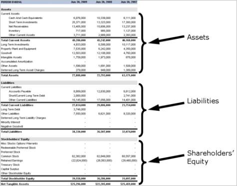 personal financial statementsml