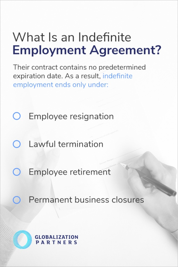 indefinite vs fixed term employment