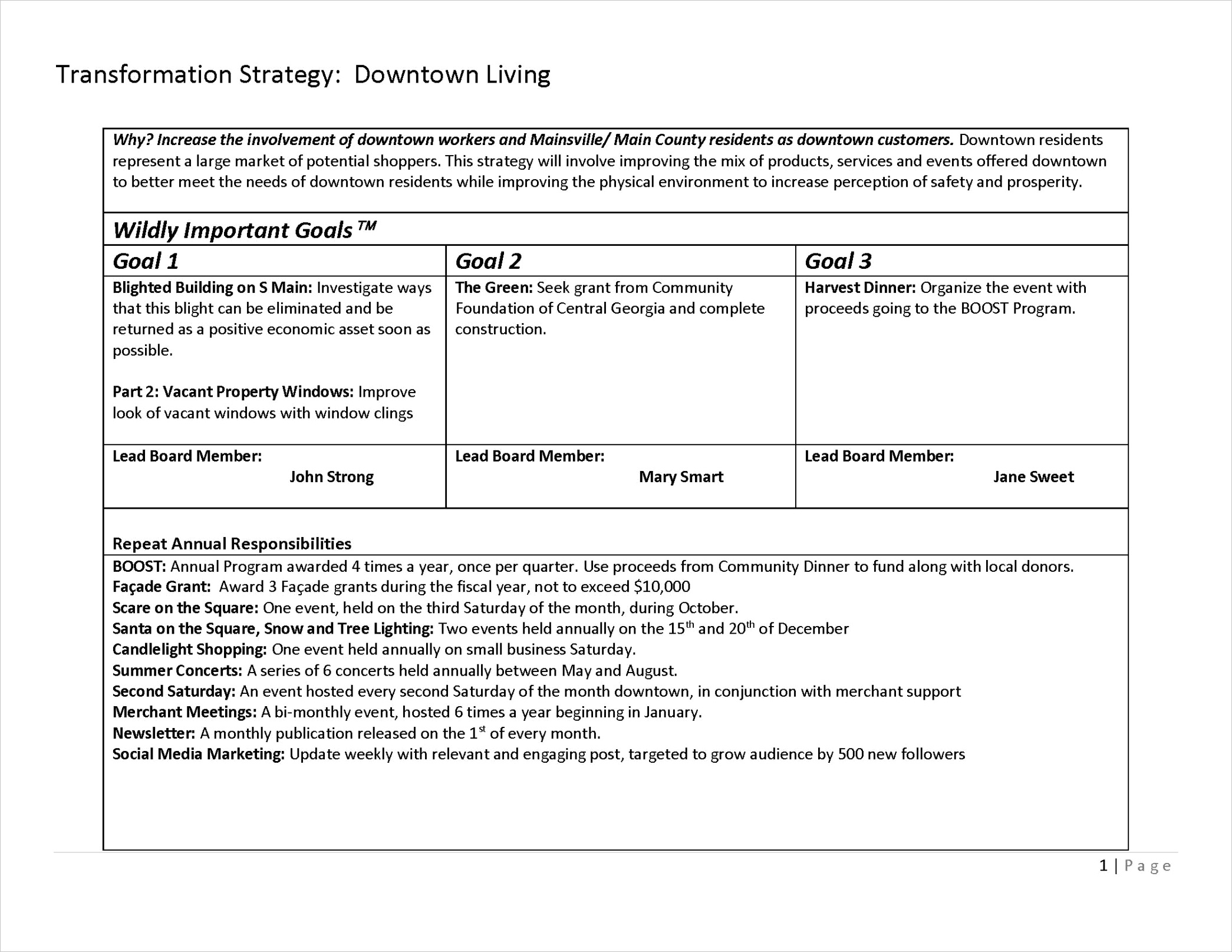 work plan template