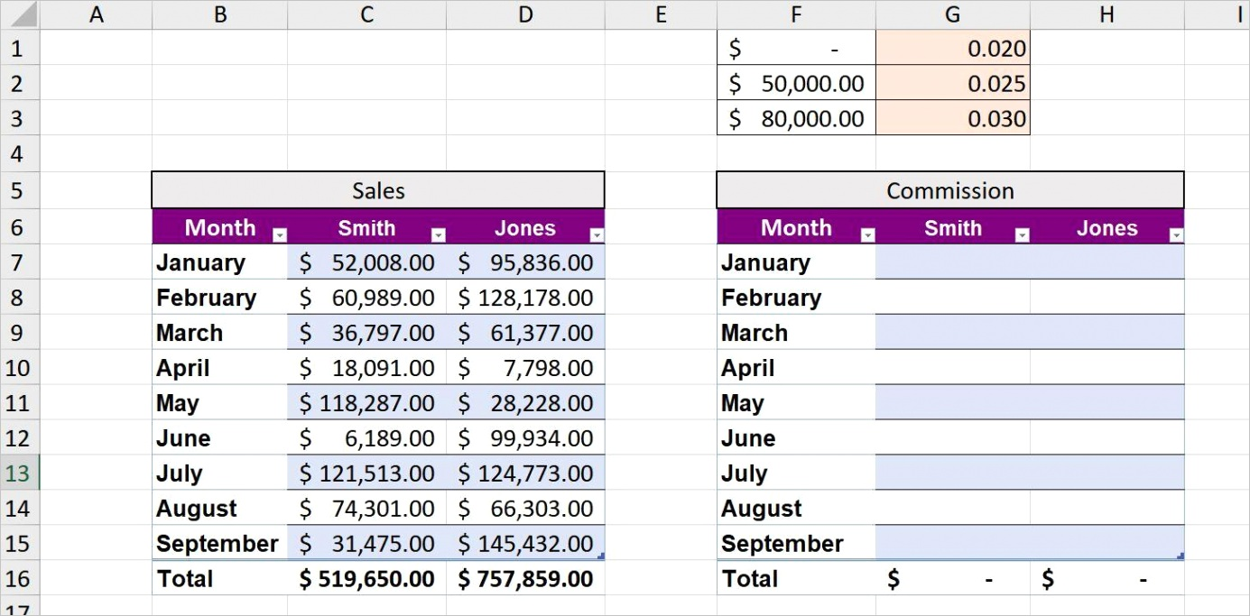 how to calculate bonuses and missions in excel