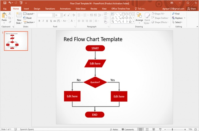 process mapping templatesml