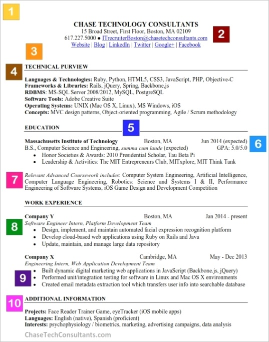 what a properly formatted resume looks like chase technology consultants sample technical resume for junior entry level web application developer software engineer