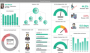 Human Resources Dashboard Excel Template