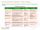 Employee Engagement Strategy Template